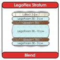 Матрас LegoFlex Stratum Blend